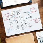Website-Planung mit kreativer Marketingstrategie
