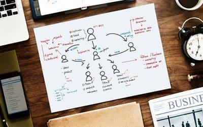 6 wichtige Schritte auf dem Weg zu Ihrer erfolgreichen Website