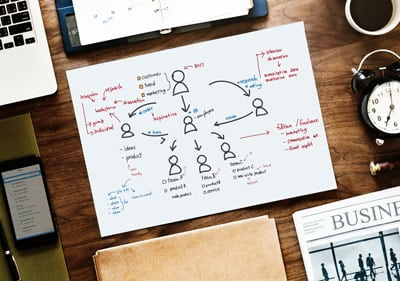 Die eigene Website planen in 6 wichtigen Schritten